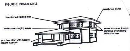 prairie-style-house